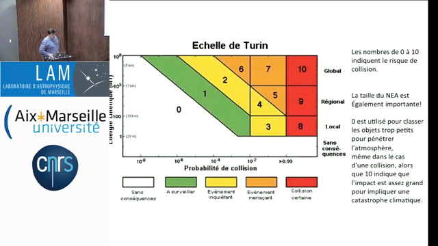 Mooc Astro Session 2 - Astéroïdes, impacts et extinctions d'espèces par Olivier Mousis