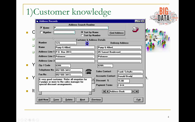S3.1 CRM strategy Customers knowledge