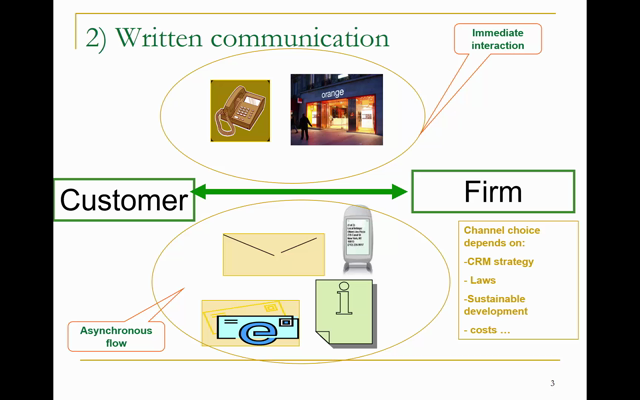 CRM S4.2 CRM operational components written communication